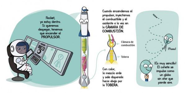 Astronautica proceso de combustión beascoa