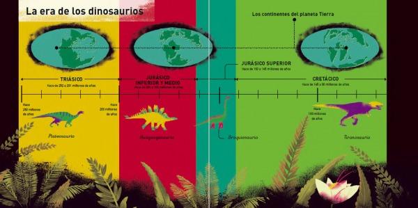 """Páginas interiores 3 del libro """"La era de los dinosaurios"""", de SteveBrusatte y Daniel Chester, editado por Siruela"""