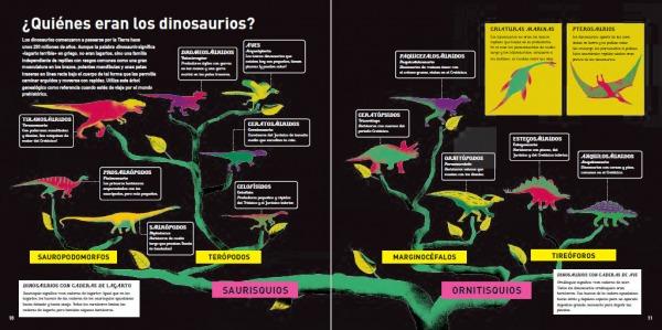 """Páginas interiores 4 del libro """"La era de los dinosaurios"""", de SteveBrusatte y Daniel Chester, editado por Siruela"""