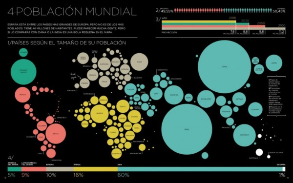 Yo-y-el-mundo-población-mundial-zahorí