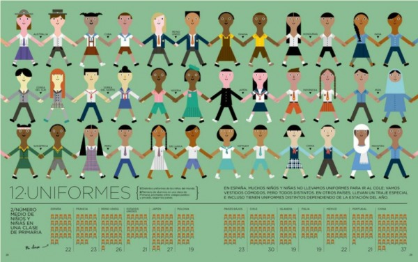 Yo-y-el-mundo-uniformes-colegio-zahorí